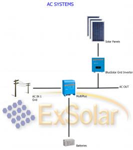 AC-Solar-Systems-PG-8-266x300